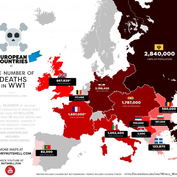 Map: The death toll in the First World War in European countries