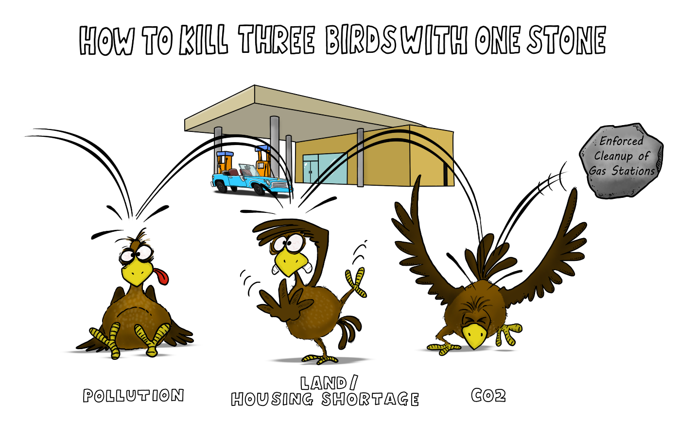 Enforced cleanup of gas stations would kill three birds--pollution, the urban land shortage, and carbon emissions--with one stone. (Cartoon by Dragan Milos/Matthew Metz)