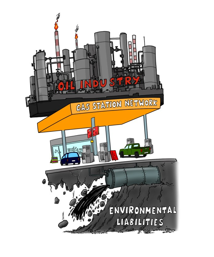 Gas stations often become contaminated sites and enforcement of state environmental law has been lax. (Credit: Dragan Milos/Matthew Metz)