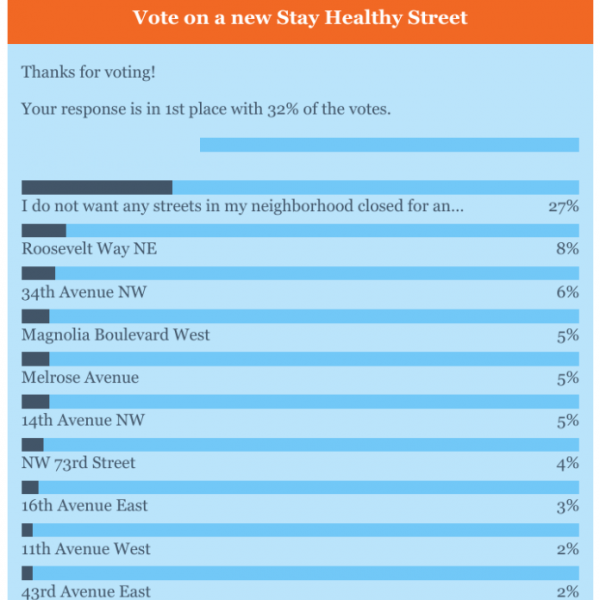 Opening Streets to People is Popular (Even in a Seattle Times Poll)