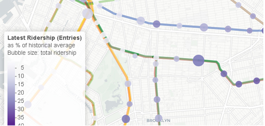 Where New Yorkers Still Use the Subway